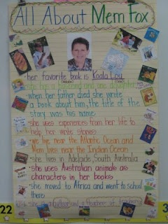 All About Mem Fox
