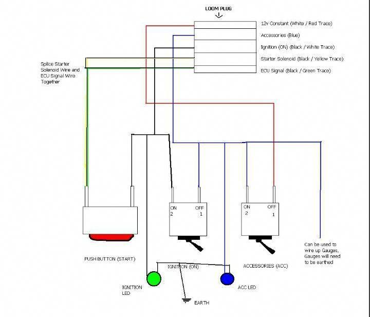 Push Button Ignition Car Maintenance Automotive Repair Repair And Maintenance