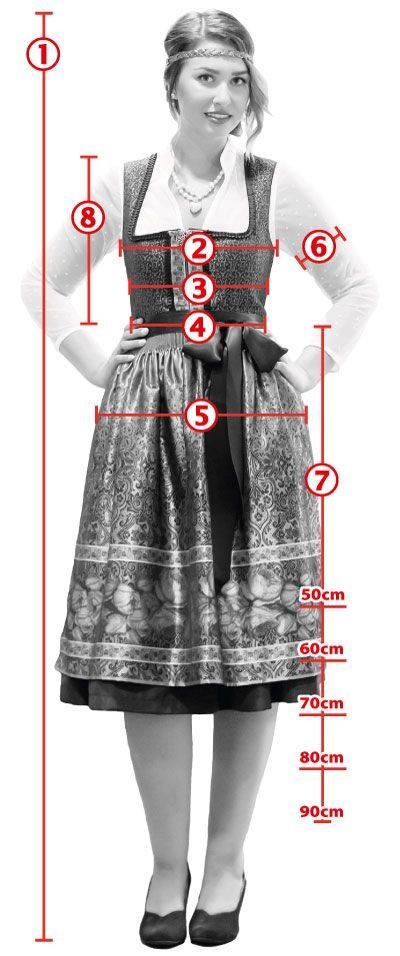 SIZE CONSULTING – Our SERVICE for the right size to fit your dirndl ode … kerstin