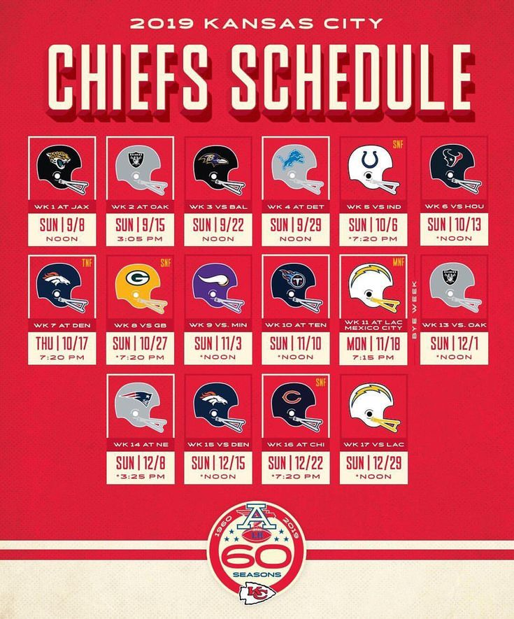 What's your Chiefs record prediction for 2019? Kansas