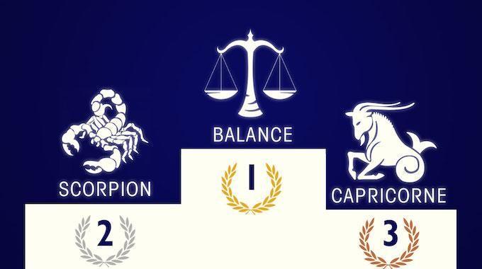 Le Classement des 12 Signes Astrologiques du MEILLEUR au Pire !