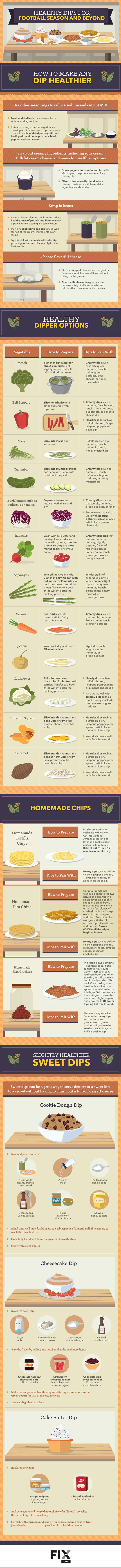 From swapping in good-for-you ingredients in classic dip recipes to using smarter dipping choices -- and even some ideas for healthy dessert dips -- the chart below will show you how to do this Super Bowl healthier.