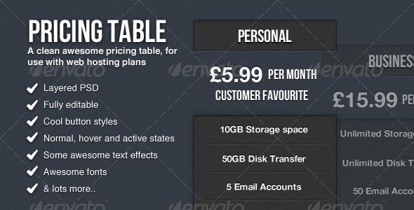 Clean Pricing Table  #GraphicRiver         Clean Pricing Table, an awesomely clean pricing table for use with web hosting prices. By using this template, you will be showing off your prices with awesomeness and precision.  	 What you'll get with this awesome package    Layered PSD   Fully Editable  Cool button styles  Normal, hover and active states  Some awesome text effects  Awesome fonts  	 Font's used: Bebas Neue –  .dafont /bebas-neue.font  	         Created: 24November11…