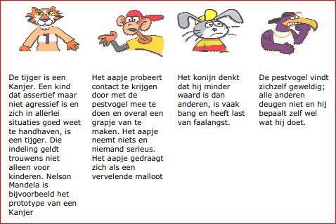 Google Afbeeldingen resultaat voor http://www.devogelaar.nl/beheer/upload/editor_images/vg20112012kanjertraining/tijgeraapjekonijnpestvogel.JPG