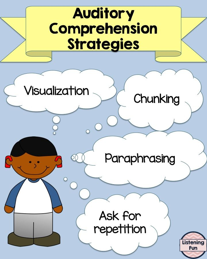 Auditory Comprehension And Processing Strategie Visualization Chunking Paraphrasing Teacher Of The D Deaf Education Brainpop