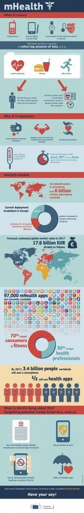 santé-mobile-connectée-europe