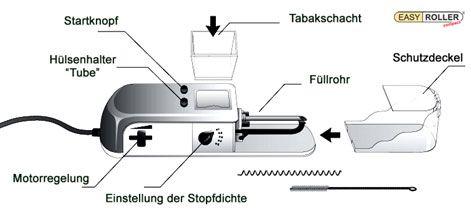 Easy Roller Compact die Funktionen der elektrische Stopfmaschine, sehr gut beschrieben auf der Webseite