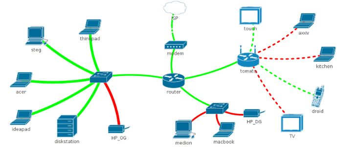 Introduction - jNetMap