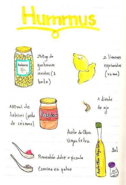 Gastro Andalusi: Hummus (paté de garbanzos) y #vacaciones