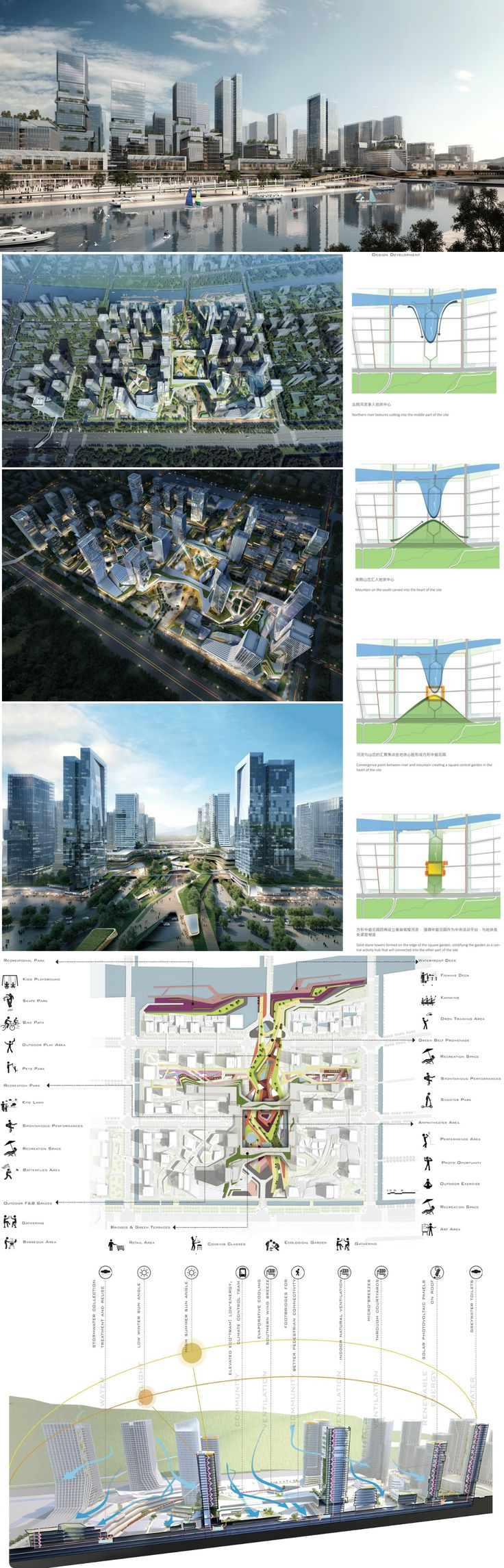 10 DESIGN/ Competition / Urban Development in Zhuhai