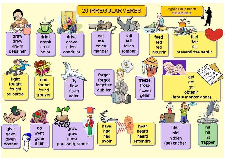 apprendre les verbes irr u00e9guliers