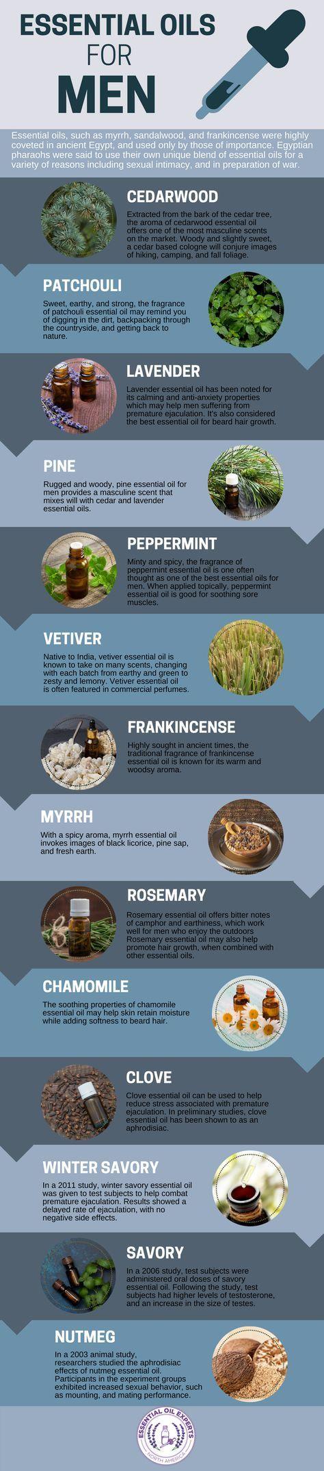 Essential Oils for Men: Cologne, Beards, Premature Ejaculation, Testosterone & Sex