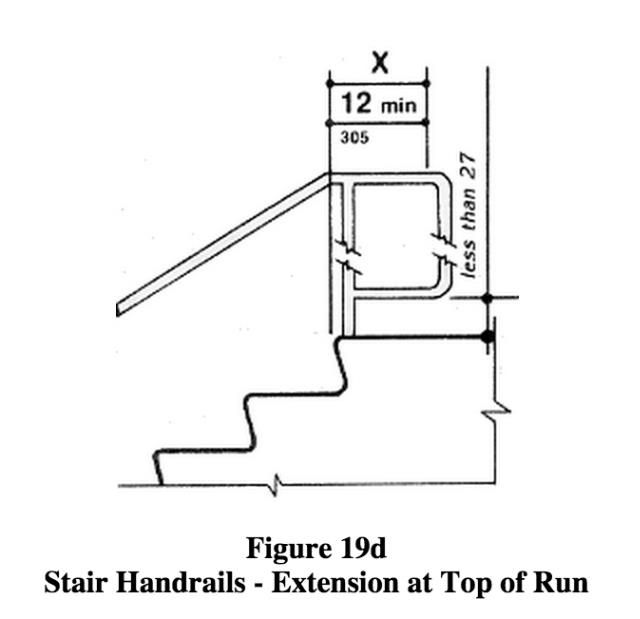 Best Ada Handrail Height Google Search Stair Handrail 400 x 300