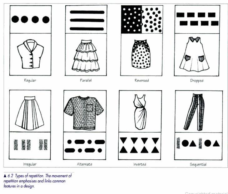 26 best Design Principles&Fundamentals images on Pinterest