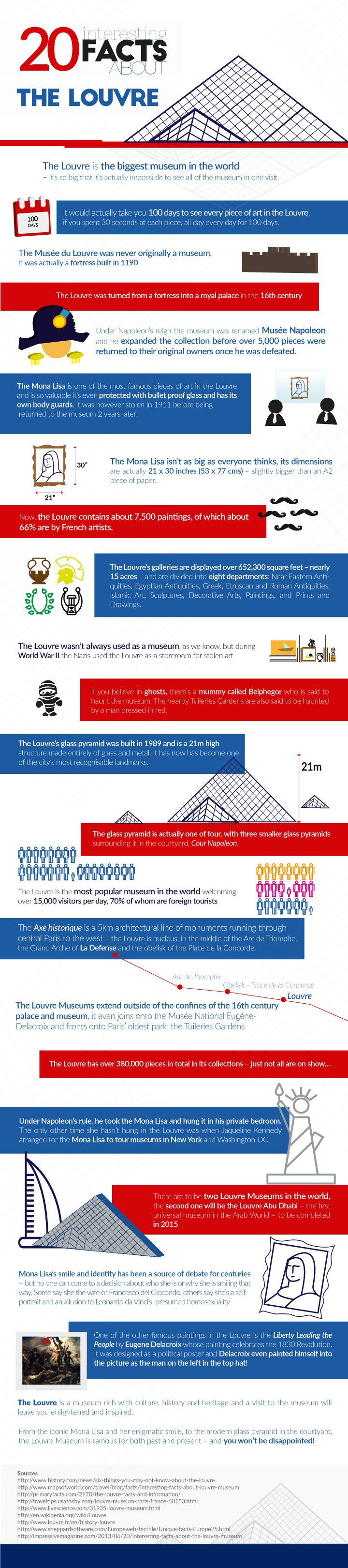 20 Interesting Facts About The Louvre ~ via Paris Weekender