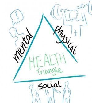 Physical Health Khouri