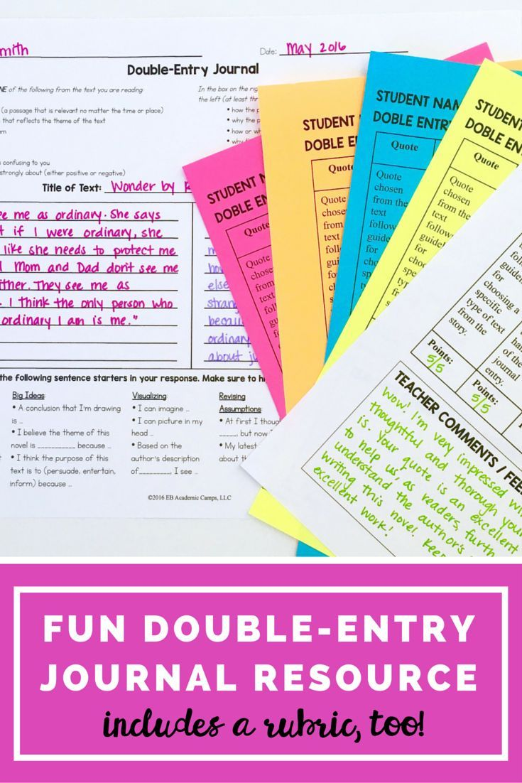 This is such a great reading and writing activity that you can use with any novel in your middle school classroom! I love the idea of incorporating student choice as well :) A great classroom resource!