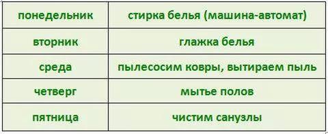 график уборки на год флай леди: 15 тыс изображений найдено в Яндекс.Картинках