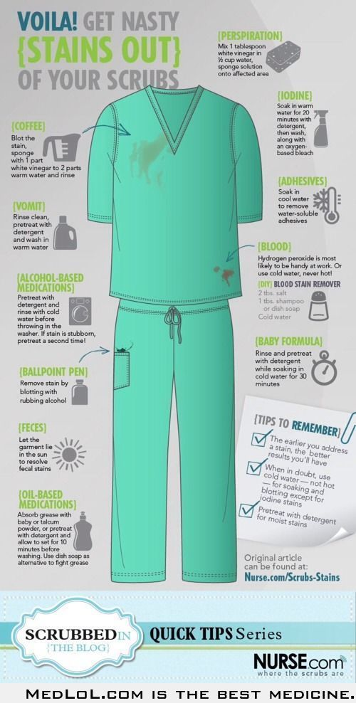 Laundry solutions for nursing messes