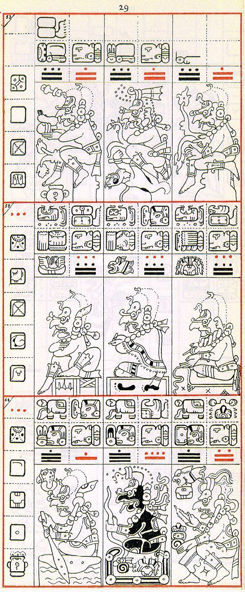 Gates drawing of Dresden Codex Page 29