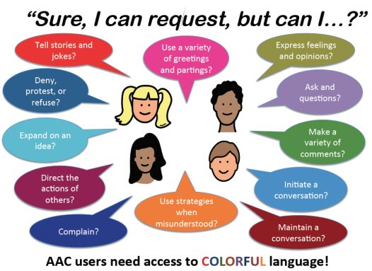 AAC users need more colorful language- from Pat Mervine of SpeakkngofSleech.com