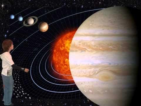 De planeten van ons zonnestelsel.