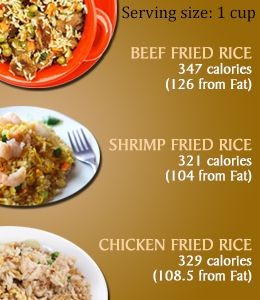 Calories in beef, chicken, and shrimp fried rice