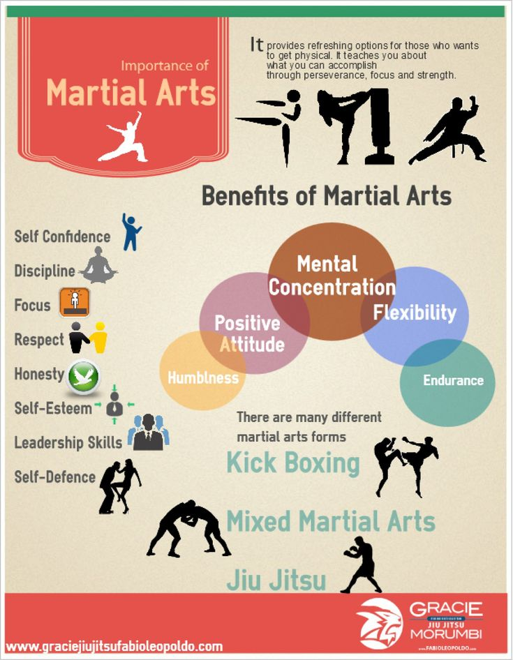 martial arts the art of self defense When it comes to self-defense, willink's top recommendation isn't a martial art in the strictest sense it's a gun and concealed carry willink discusses martial arts.