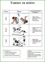 Séquence de gymnastique