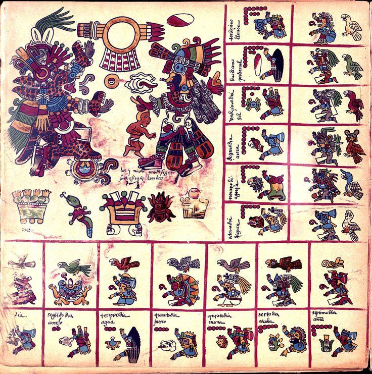 --Page 03--   Codex Borbonicus (Loubat 1899)