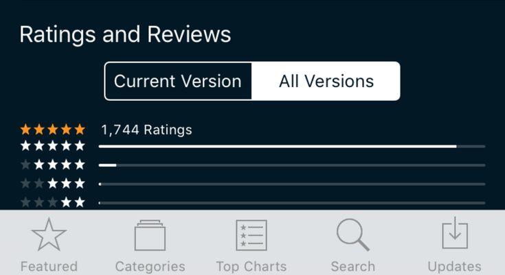 How we increased app reviews by 12x — Medium