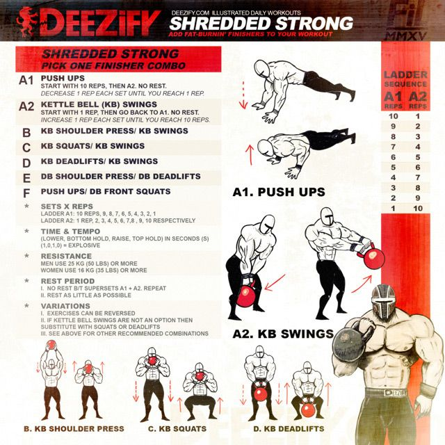 Shredded Strong Workout to get ripped