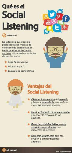 Social listening: qué es y ventajas para tu Marca