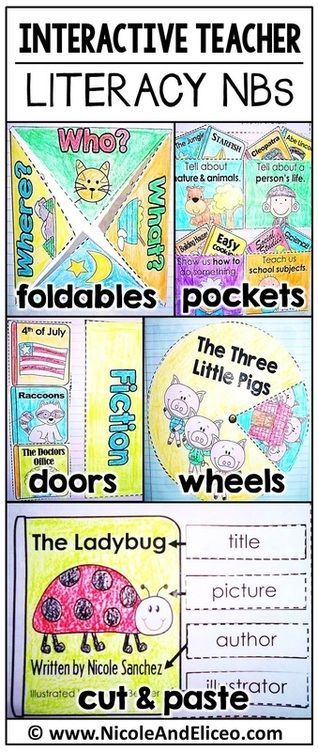 Free Interactive English Games - Fun Learning Activities ...