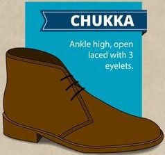 24 bottines homme pour trouver chaussure à son pied