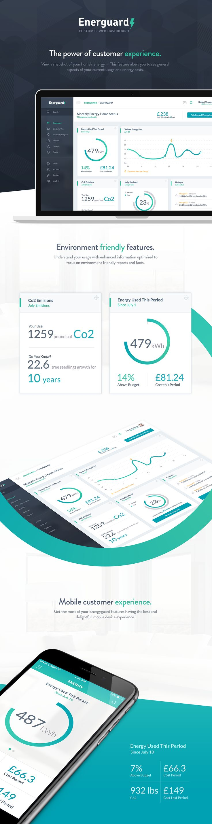 Energuard - Dashboard on Behance