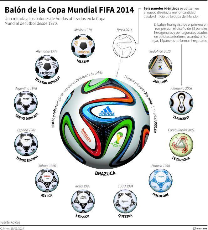 Brazuca: el balón del Mundial 2014