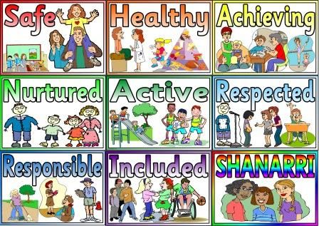 Instant Display Teaching Resources,Personal, Health and Social Education