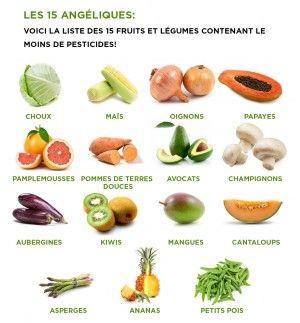 les-15-aliments-avec-le-moins-de-pesticides