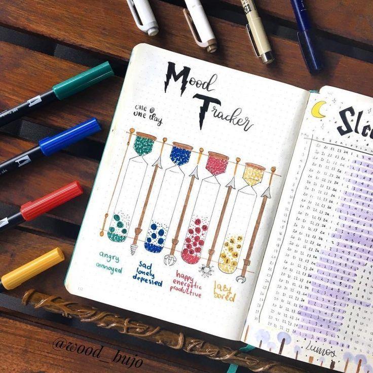 30+ Einzigartige Bullet Journal Mood Tracker-Ideen…