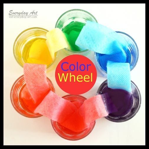 Everyday Art: Science project: Food-dye Color Wheel-I would just do the 3 primary colors to see the mixed secondary colors with my Pre-k.