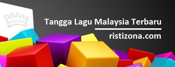 20 Lagu Malaysia Terbaru Agustus