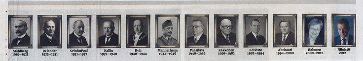 Suomen presidentit valtakausineen.