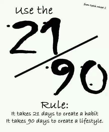 Habits. Rule 21/90.