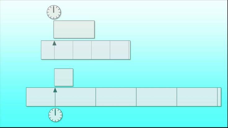 La relativité restreinte expliquée en animation
