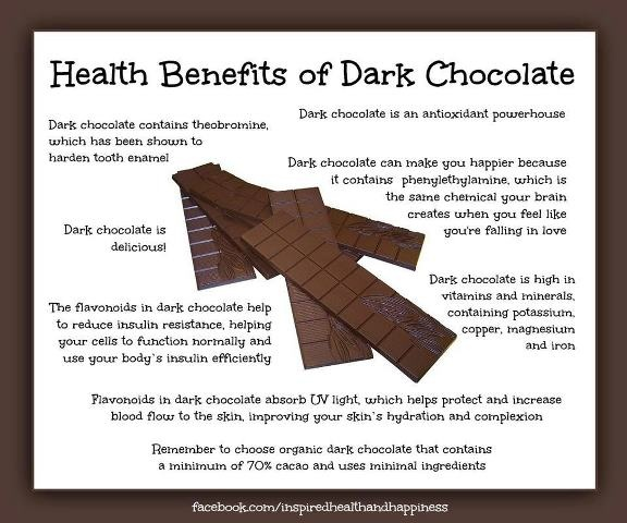 Health Benefit Of Chocolate Cake