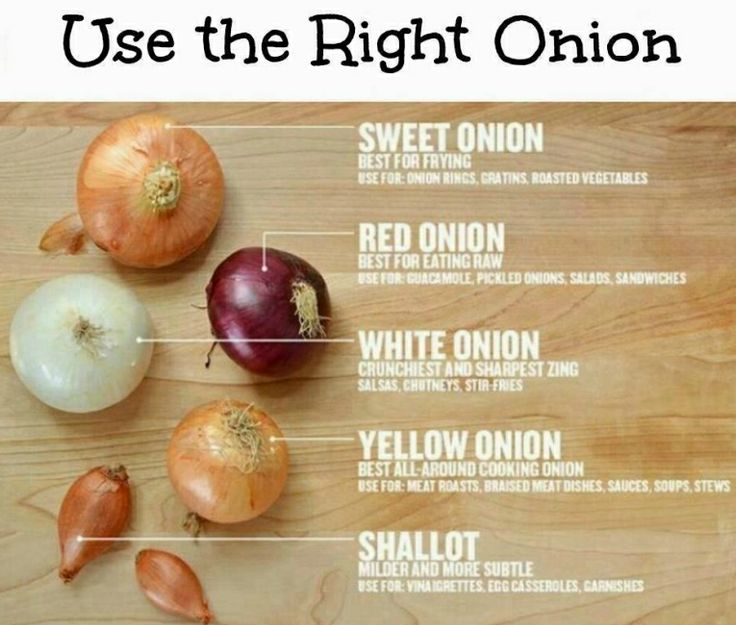 Use The CORRECT Onions When Cooking, It Will Make A HUGE Difference In Flavors Of ALL Foods! #recipes #food