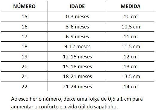 Croch tric tabela de medidas de beb s sapatinhos for Medidas de mobiliario infantil