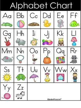 Thanks so much for downloading my freebie ABC chart.  This ABC chart is part of my KinderPhonics bundle.  If you are looking to improve your phonics instruction and have kids get their letters and {usually} their sounds before their letter names...youll LOVE KinderPhonics!You can view more about KinderPhonics  HERE!Visit my blog  Little Minds at Work Follow me on Facebook