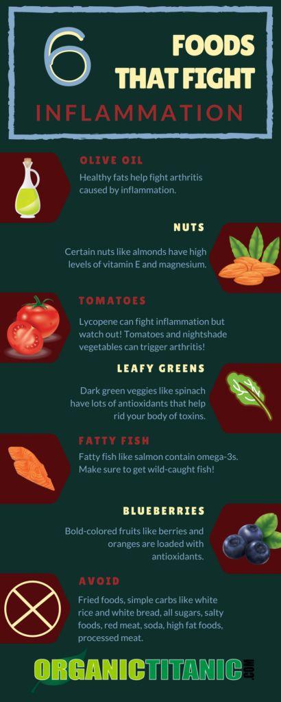 6 Anti-Inflammatory Foods for Pain Free HealthOrganic Titanic E-Store/News